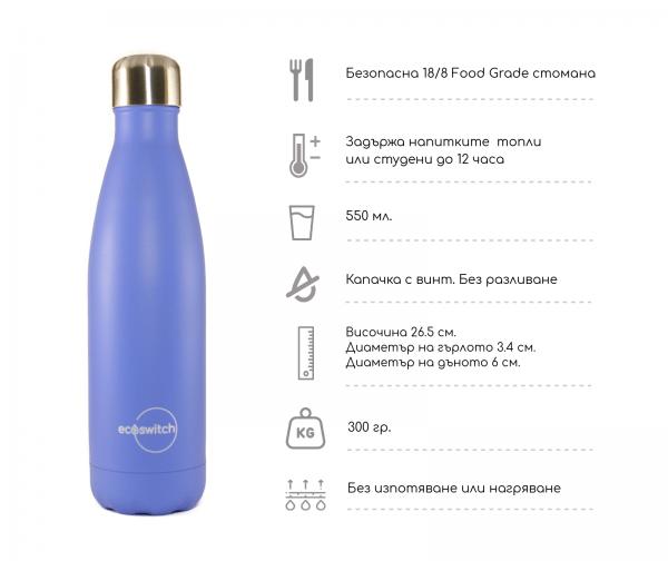 Инфографика, показваща параметрите на метална бутилка за пиене